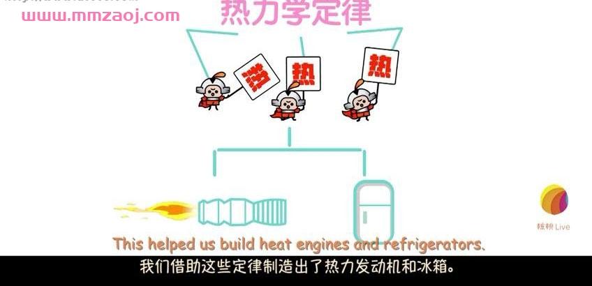 儿童科学启蒙动画《宝宝的物理学 Physics for Babies》中文版全52集下载 百度云网盘